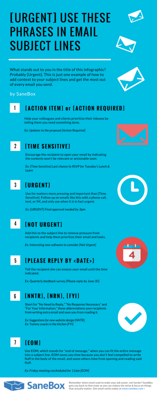 email-subject-infographic